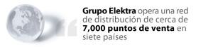 grupo-elektra-b01