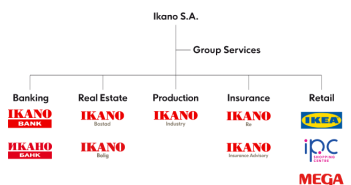 Confirman llegada de Ikano Group, mueblero sueco, a Saltillo